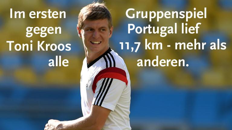 Nationalspieler Toni Kroos