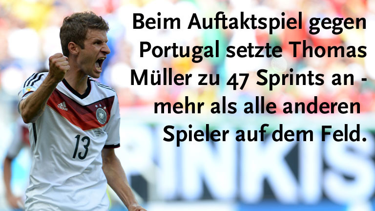 Nationalfußballer Thomas Müller
