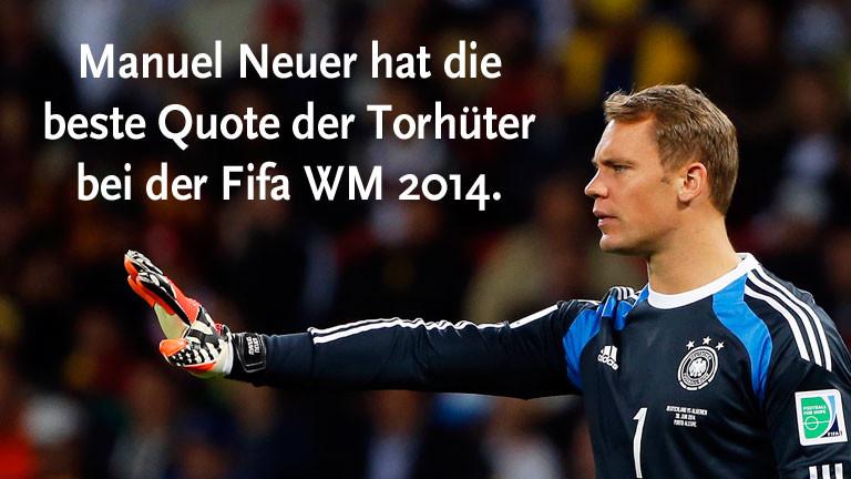 Fußballnationaltorwart Manuel Neuer.
