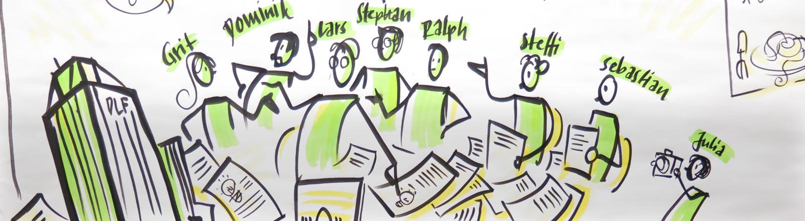 Graphic Recording der Redaktionssitzung vom Grünstreifen