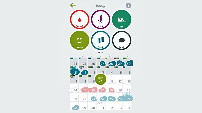 Screenshot der Zyklus-App Clue. Zeigt anhand eines Kalenders den persönlichen Fruchtbarkeitszyklus.