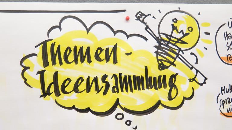 Graphic Recording der Redaktionssitzung. Bild Themenideensammlung.