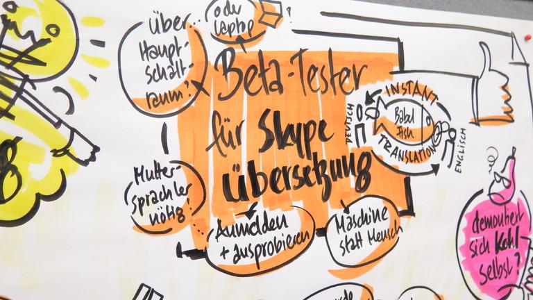 Thema Skype-Übersetzung als Wandbild nach dem Graphic Recording