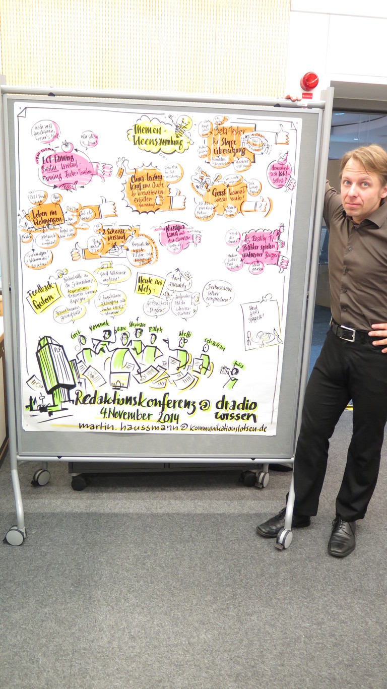 Martin Haussmann mit dem fertigen Graphic Recording der Redaktionssitzung