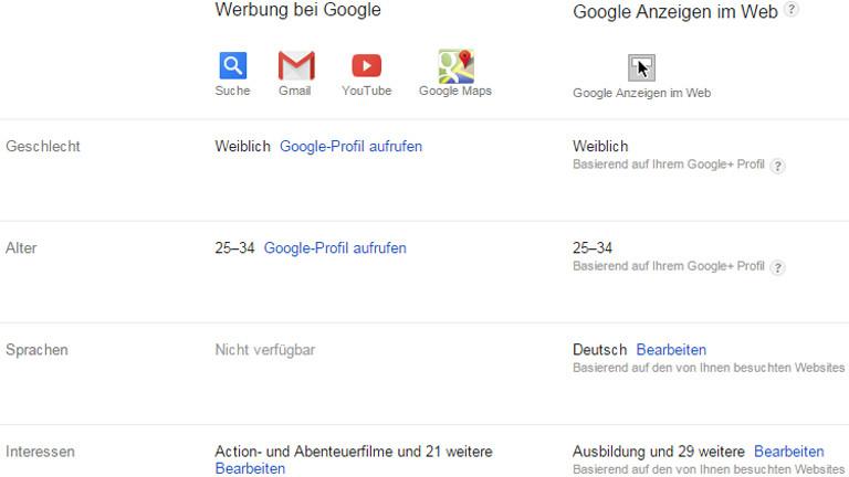 Google-Ad-Einstellung für eine Frau von 25-34