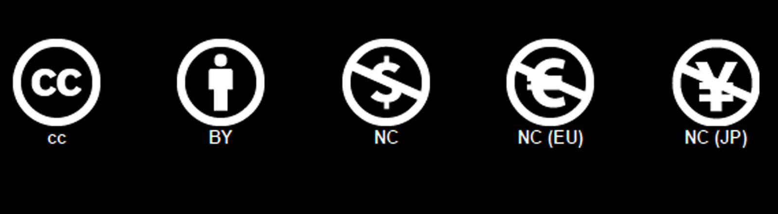 Verschiedene CC-Lizenzen