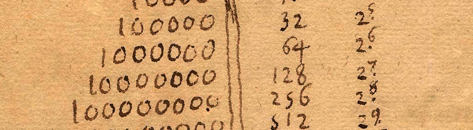 Aufzeichnungen zum Dualen System von Gottfried Wilhelm Leibniz