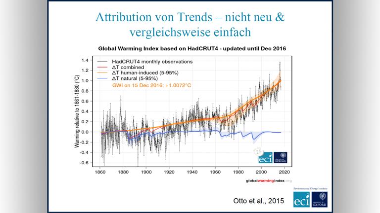 Vortragsfolie zum Thema Zuordnungswissenschaften von Friederike Otto