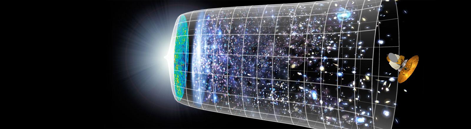 Die Entwicklung des Universums