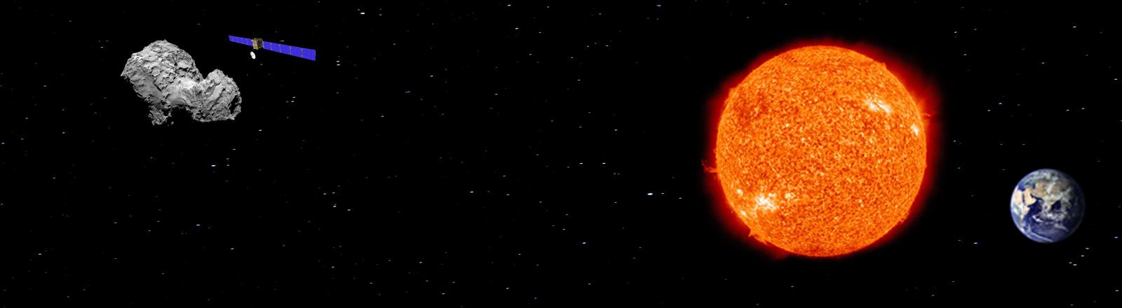 Fotomontage, die die Erde, die Sonne, den Kometen 67P und die Raumsonde Rosetta zeigt.