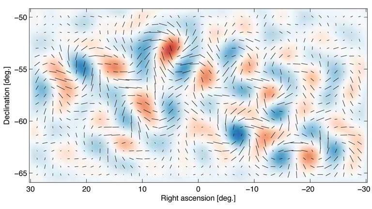 """Diese Grafik sorgt für Aufregung: Gravitationswellen erzeugen ein charakteristisches Muster, genannt """"Curl"""" oder """"B-Mode""""."""