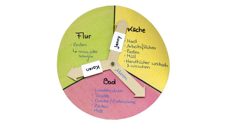 Ein runder Putzplan in Form einer Uhr.