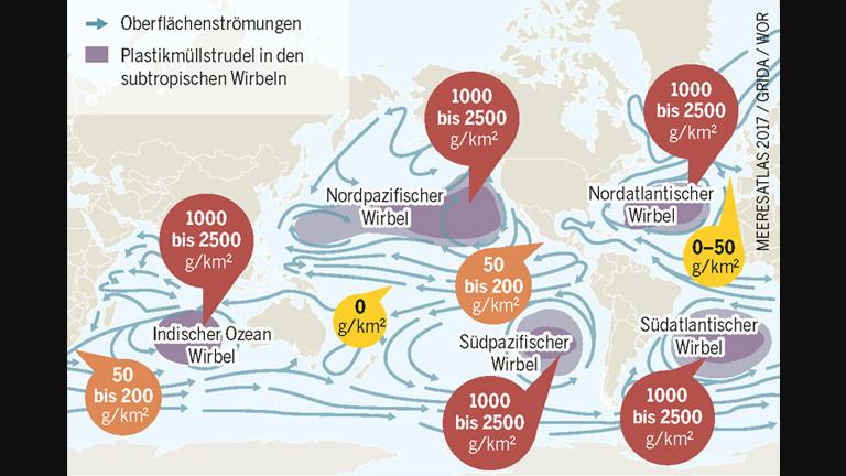 Grafik zeigt Plastikmüllstrudel im Meer