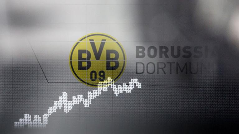 BVB Logo und Aktienkurs