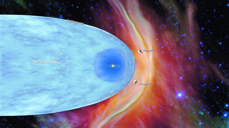 grafische Darstellung, wo sich die beiden Raumsonden Voyager 1 und Voyager 2 befinden.