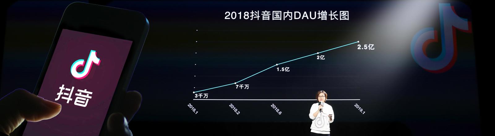 TikTok Präsidentin Zhang Nan während einer Produktpräsentation bei ByteDance mit Zahlen zu Tik Tok