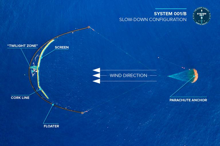 Abbildung System 001/B