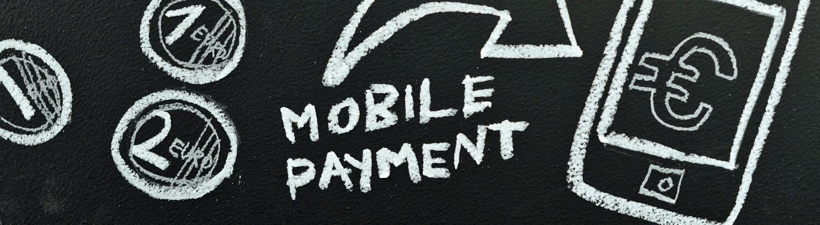 """Euro-Münzen, ein Smartphone und der Schriftzug """"Mobile Payment"""" für Zahlungen, die mobil getätigt werden können."""