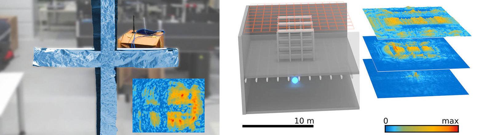 """Das im Realbild sichtbare Kreuz aus Aluminiumfolie lässt sich aus dem WLAN-Hologramm wieder rekonstruieren / Simulation einer Lagerhalle: Aus dem """"Licht"""" des WLAN-Senders im Keller lässt sich das dreidimensionale Abbild rekonstruieren"""