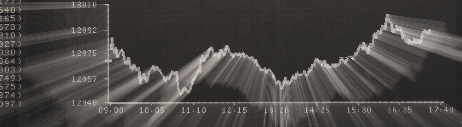 Börsen-Tafel mit Dax-Kurve