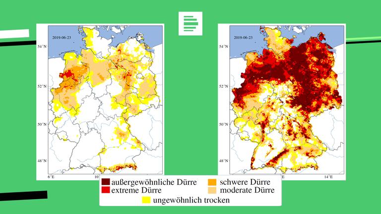 Grafik des Helmholtz-Zentrum für Umweltforschung in Leipzig: links Böden in 25 cm Tiefe, rechts Böden in 1,8 m Tiefe am 23.06.2019