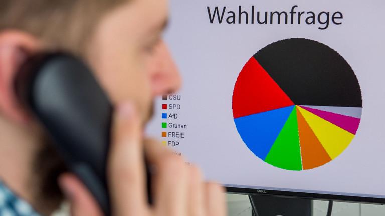 Ein Mann telefoniert, auf einem Monitor ist ein Tortendiagramm zu sehen.